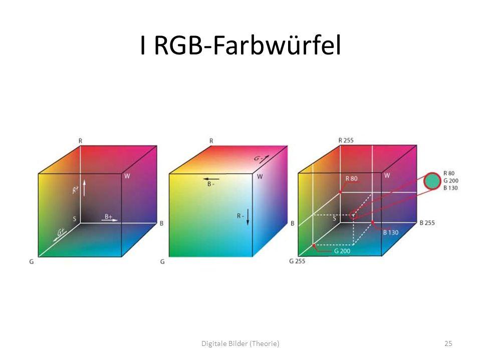 I RGB-Farbwürfel 25Digitale Bilder (Theorie)
