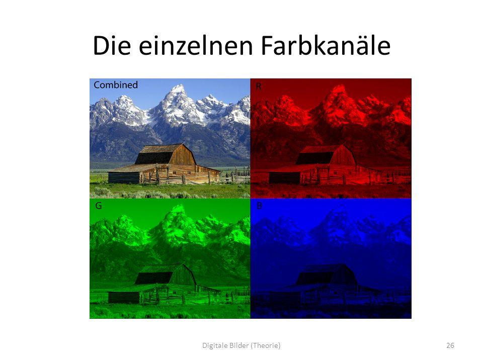 Die einzelnen Farbkanäle 26Digitale Bilder (Theorie)