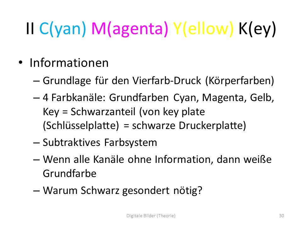 II C(yan) M(agenta) Y(ellow) K(ey) Informationen – Grundlage für den Vierfarb-Druck (Körperfarben) – 4 Farbkanäle: Grundfarben Cyan, Magenta, Gelb, Ke