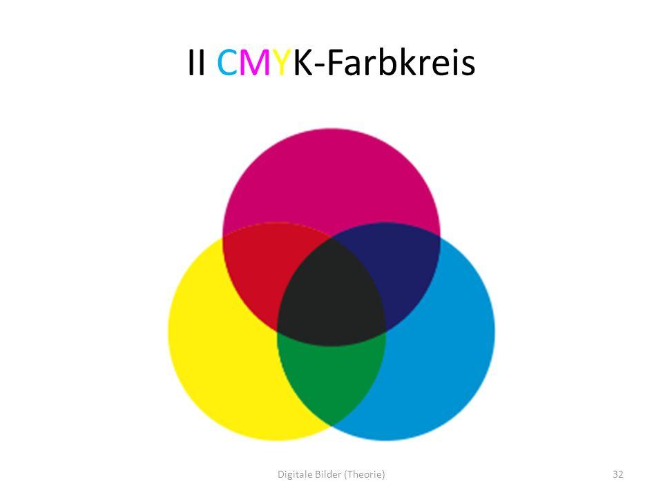 II CMYK-Farbkreis 32Digitale Bilder (Theorie)