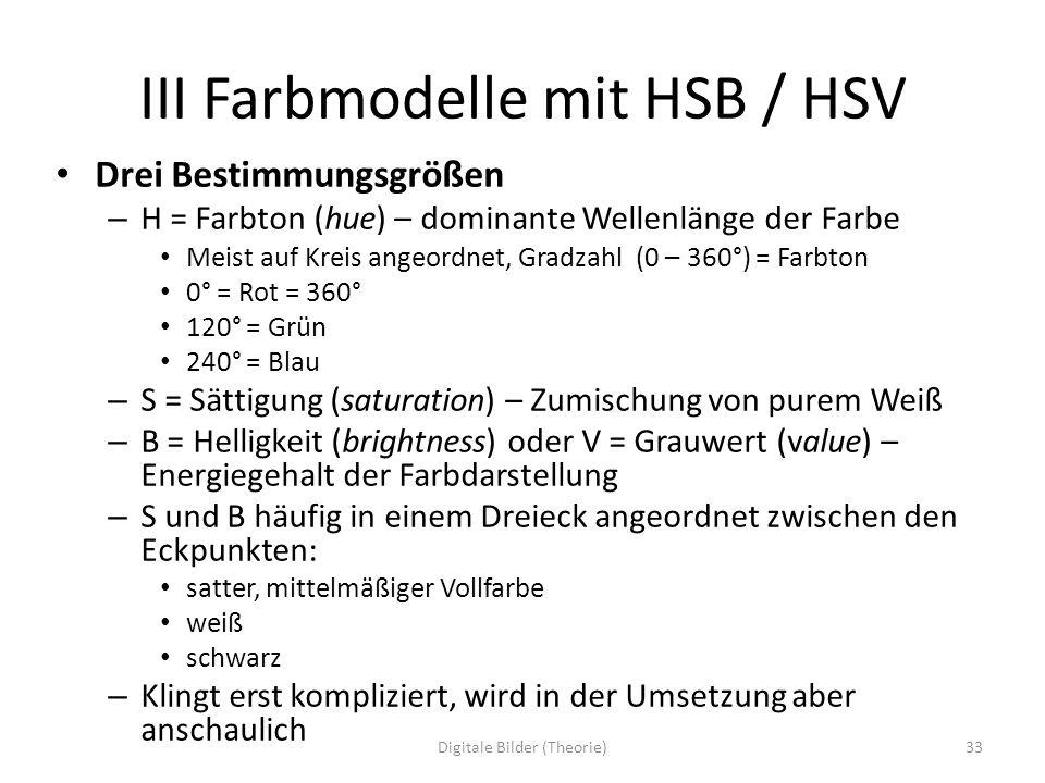 III Farbmodelle mit HSB / HSV Drei Bestimmungsgrößen – H = Farbton (hue) – dominante Wellenlänge der Farbe Meist auf Kreis angeordnet, Gradzahl (0 – 3