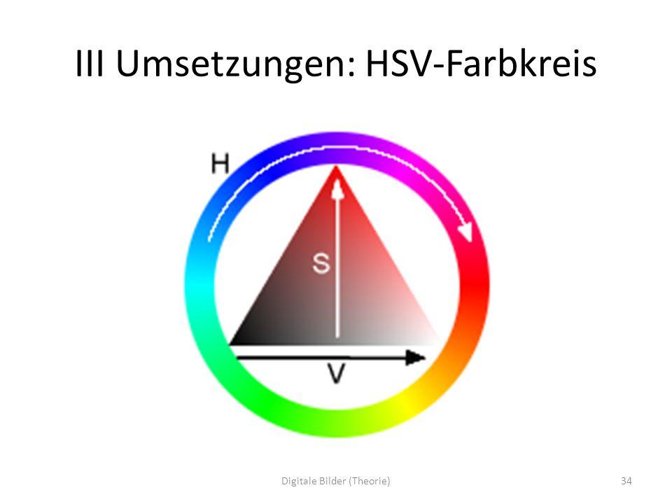 III Umsetzungen: HSV-Farbkreis 34Digitale Bilder (Theorie)