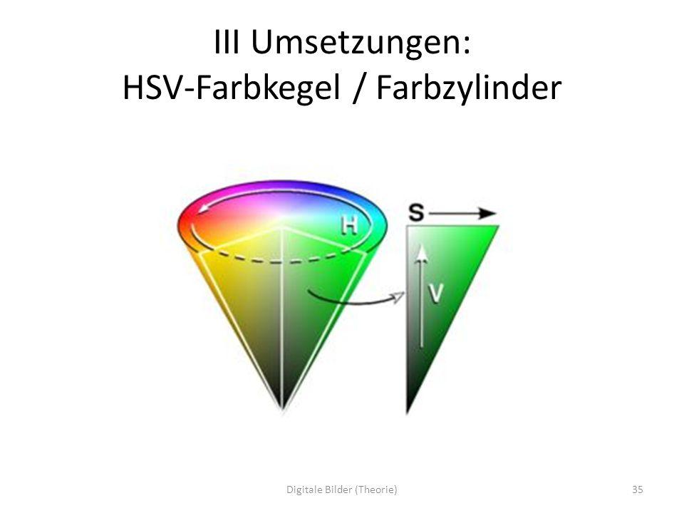 III Umsetzungen: HSV-Farbkegel / Farbzylinder 35Digitale Bilder (Theorie)
