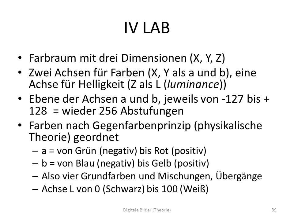 IV LAB Farbraum mit drei Dimensionen (X, Y, Z) Zwei Achsen für Farben (X, Y als a und b), eine Achse für Helligkeit (Z als L (luminance)) Ebene der Ac