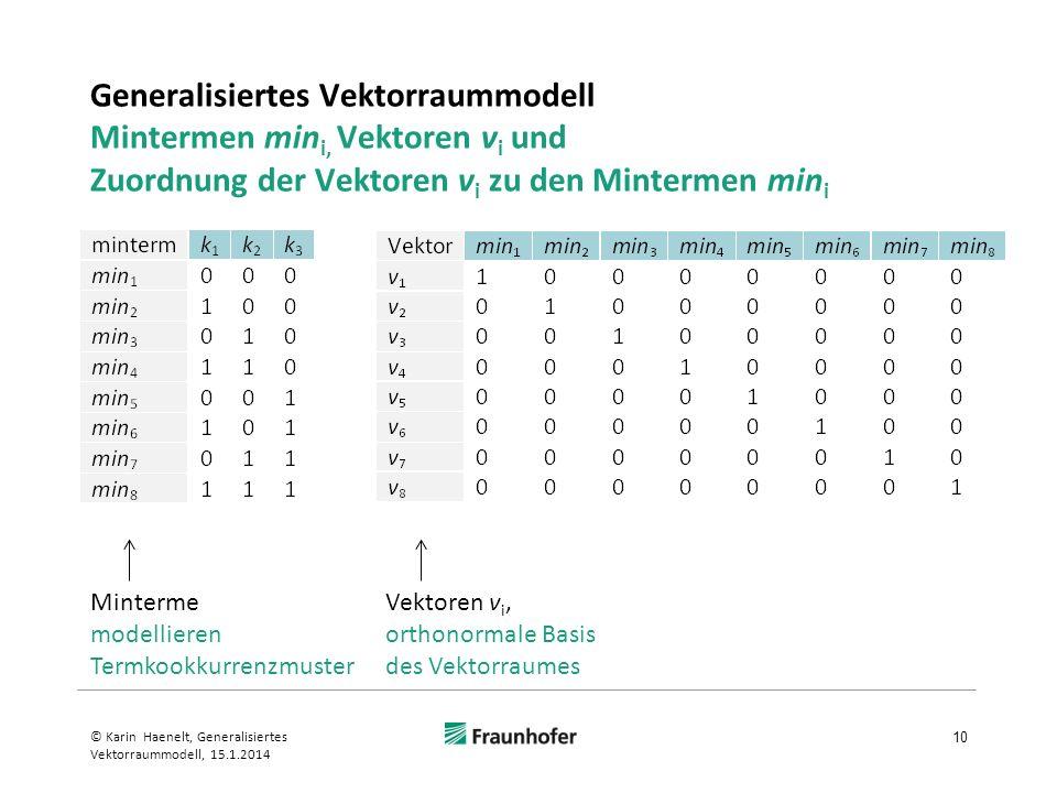 Generalisiertes Vektorraummodell Mintermen min i, Vektoren v i und Zuordnung der Vektoren v i zu den Mintermen min i 10 © Karin Haenelt, Generalisiert