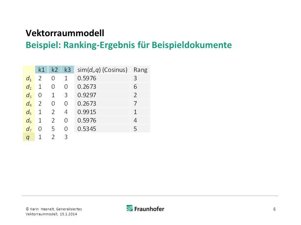 Vektorraummodell Beispiel: Ranking-Ergebnis für Beispieldokumente 6 © Karin Haenelt, Generalisiertes Vektorraummodell, 15.1.2014