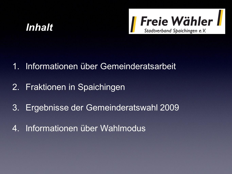 1.Informationen über Gemeinderatsarbeit 2.Fraktionen in Spaichingen 3.Ergebnisse der Gemeinderatswahl 2009 4.Informationen über Wahlmodus Inhalt