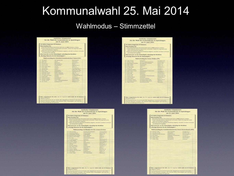 Kommunalwahl 25. Mai 2014 Wahlmodus – Stimmzettel