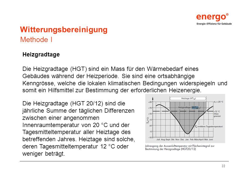 22 Methode I Heizgradtage Die Heizgradtage (HGT) sind ein Mass für den Wärmebedarf eines Gebäudes während der Heizperiode. Sie sind eine ortsabhängige