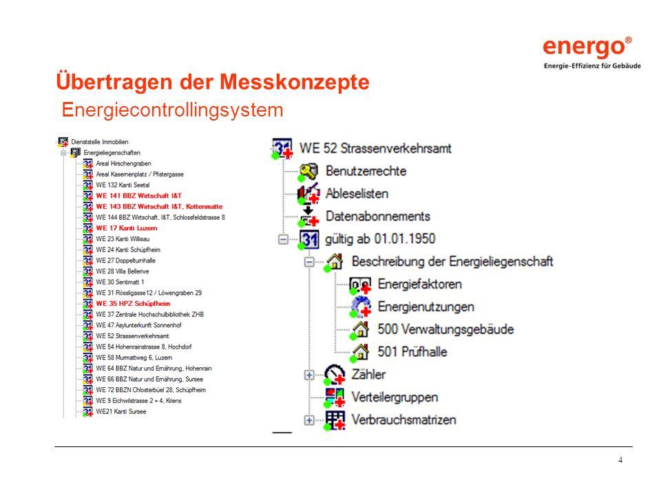 4 Übertragen der Messkonzepte Energiecontrollingsystem