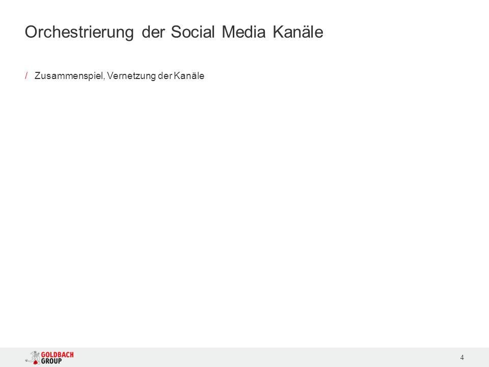 4 Orchestrierung der Social Media Kanäle /Zusammenspiel, Vernetzung der Kanäle