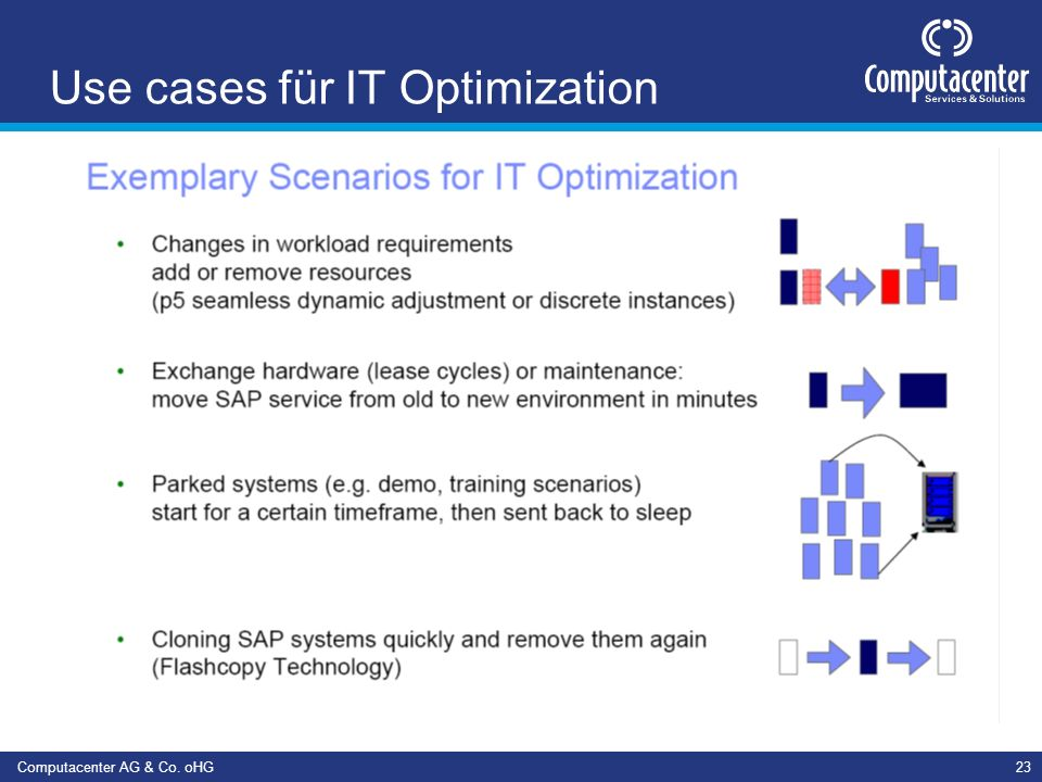 Computacenter AG & Co. oHG23 Use cases für IT Optimization