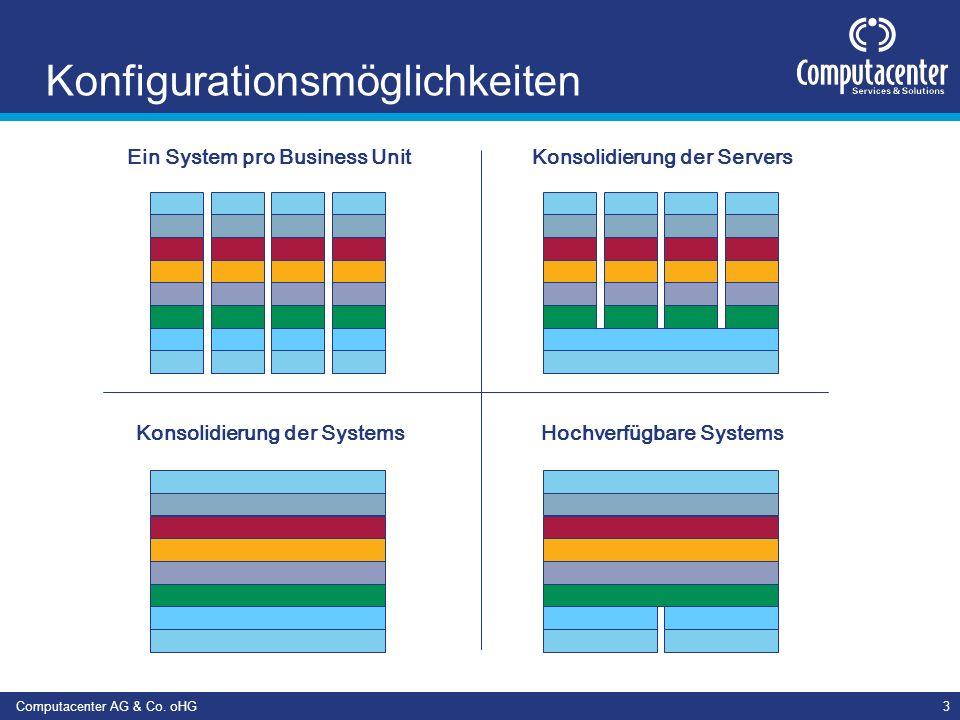 Computacenter AG & Co. oHG3 Konfigurationsmöglichkeiten Ein System pro Business UnitKonsolidierung der Servers Konsolidierung der SystemsHochverfügbar
