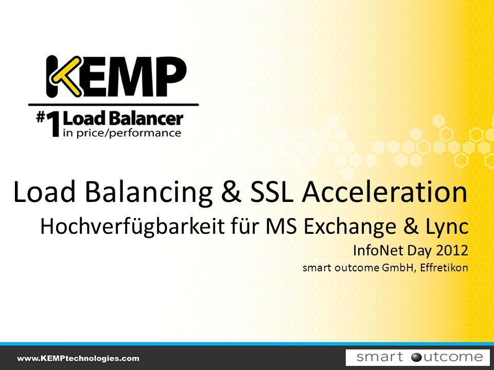 Load Balancing & SSL Acceleration Hochverfügbarkeit für MS Exchange & Lync InfoNet Day 2012 smart outcome GmbH, Effretikon