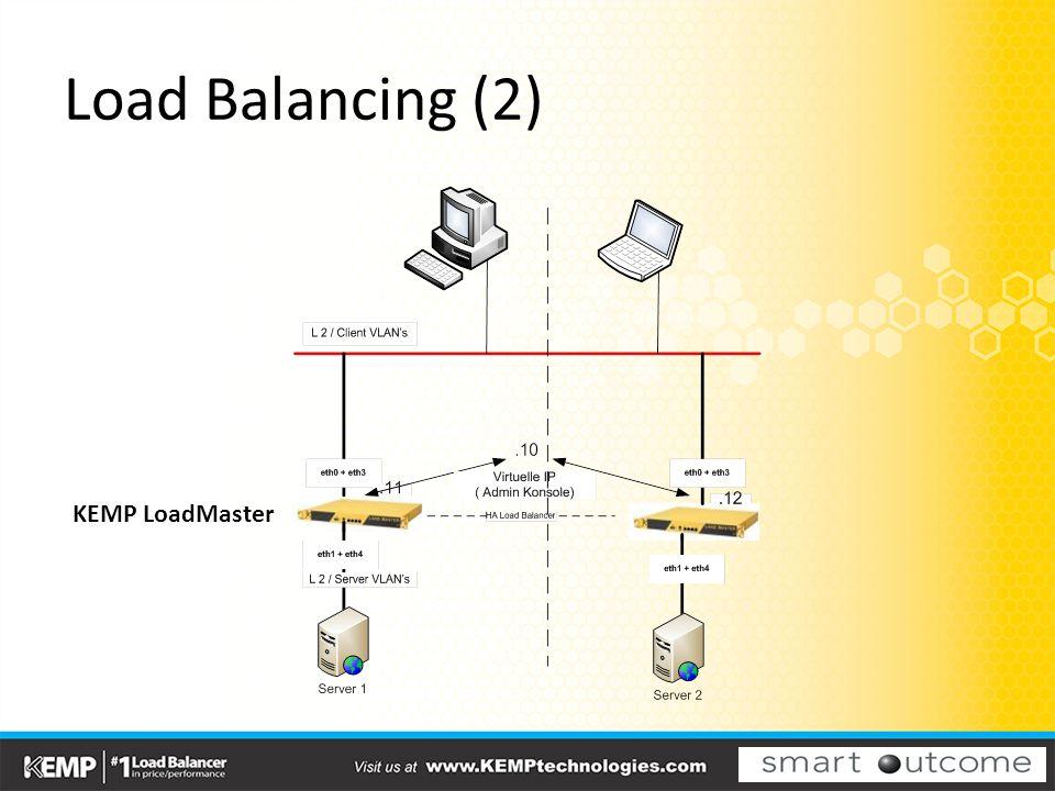Load Balancing (2) KEMP LoadMaster