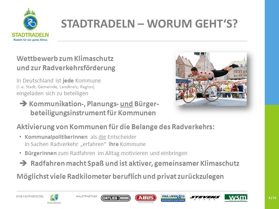 HAUPTPARTNER EINE KAMPAGNE DES 4 / 15 STADTRADELN – WORUM GEHTS? Wettbewerb zum Klimaschutz und zur Radverkehrsförderung In Deutschland ist jede Kommu