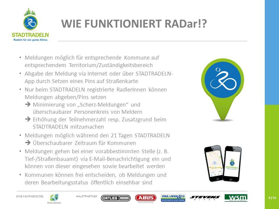 HAUPTPARTNER EINE KAMPAGNE DES 9 / 15 WIE FUNKTIONIERT RADar!.