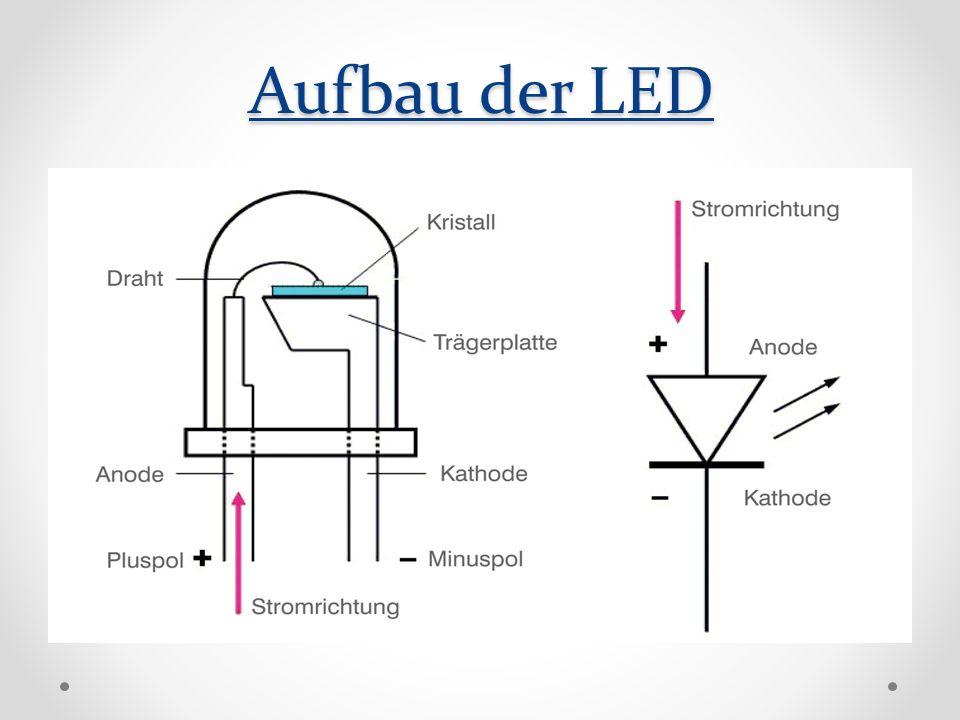 Aufbau der LED