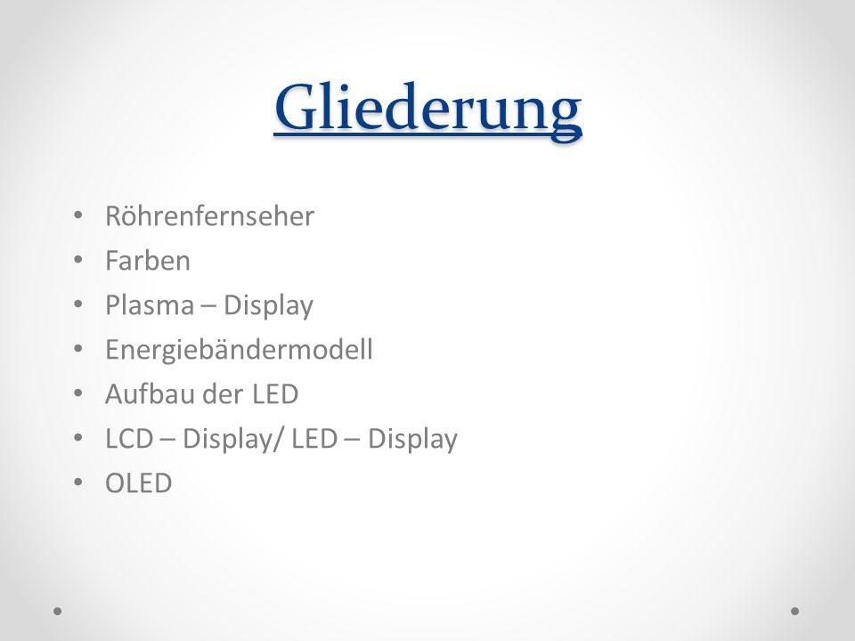 Gliederung Röhrenfernseher Farben Plasma – Display Energiebändermodell Aufbau der LED LCD – Display/ LED – Display OLED