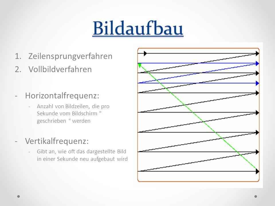 Bildaufbau 1.Zeilensprungverfahren 2.Vollbildverfahren -Horizontalfrequenz: -Anzahl von Bildzeilen, die pro Sekunde vom Bildschirm geschrieben werden -Vertikalfrequenz: -Gibt an, wie oft das dargestellte Bild in einer Sekunde neu aufgebaut wird