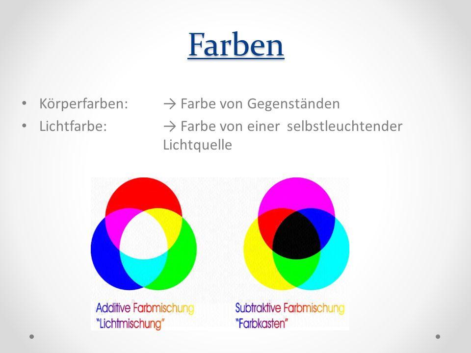 Farben Körperfarben: Farbe von Gegenständen Lichtfarbe: Farbe von einer selbstleuchtender Lichtquelle