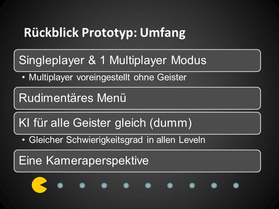 Rückblick Prototyp: Umfang Singleplayer & 1 Multiplayer Modus Multiplayer voreingestellt ohne Geister Rudimentäres MenüKI für alle Geister gleich (dumm) Gleicher Schwierigkeitsgrad in allen Leveln Eine Kameraperspektive