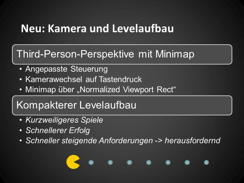 Neu: Kamera und Levelaufbau Third-Person-Perspektive mit Minimap Angepasste Steuerung Kamerawechsel auf Tastendruck Minimap über Normalized Viewport Rect Kompakterer Levelaufbau Kurzweiligeres Spiele Schnellerer Erfolg Schneller steigende Anforderungen -> herausfordernd