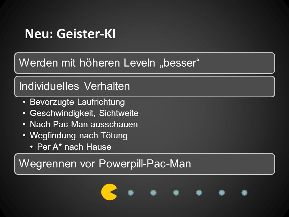 Neu: Geister-KI Werden mit höheren Leveln besserIndividuelles Verhalten Bevorzugte Laufrichtung Geschwindigkeit, Sichtweite Nach Pac-Man ausschauen Wegfindung nach Tötung Per A* nach Hause Wegrennen vor Powerpill-Pac-Man