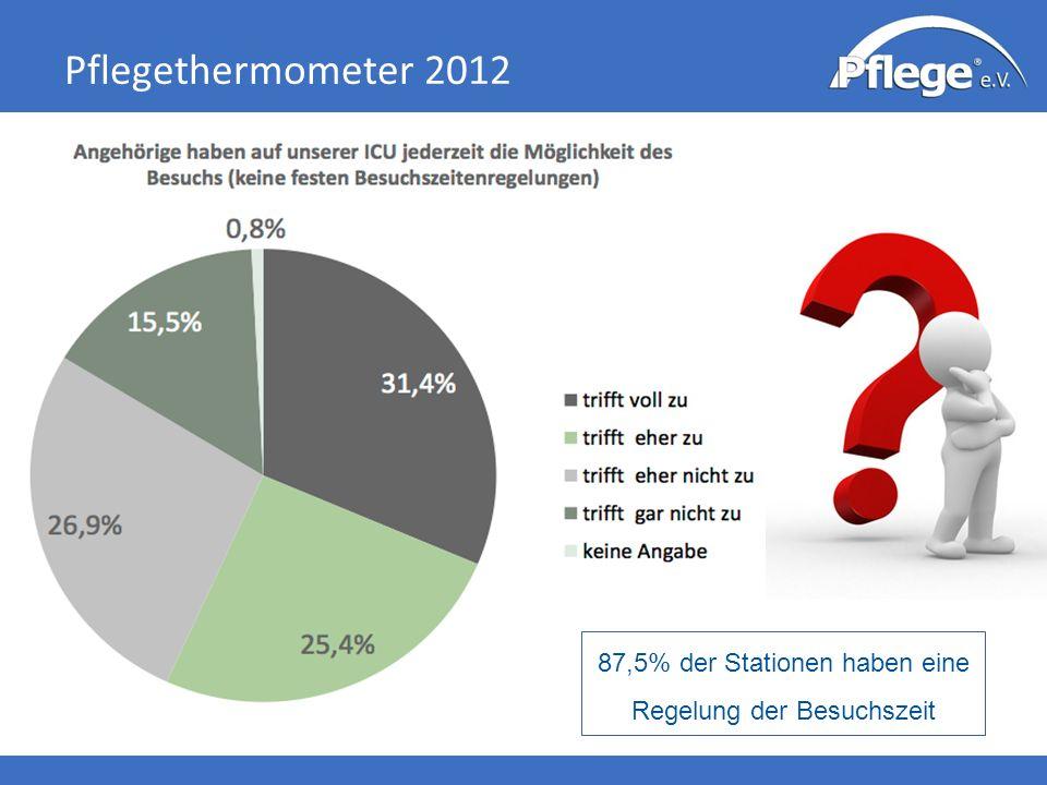 Pflegethermometer 2012 87,5% der Stationen haben eine Regelung der Besuchszeit