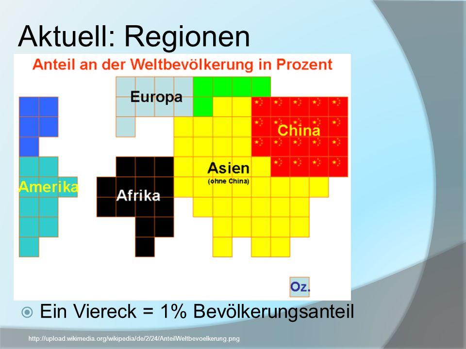 Aktuell: Regionen Ein Viereck = 1% Bevölkerungsanteil http://upload.wikimedia.org/wikipedia/de/2/24/AnteilWeltbevoelkerung.png