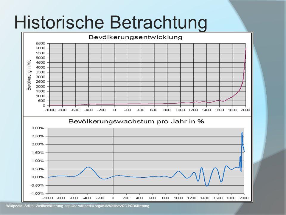 Historische Betrachtung Wikipedia: Artikel Weltbevölkerung http://de.wikipedia.org/wiki/Weltbev%C3%B6lkerung