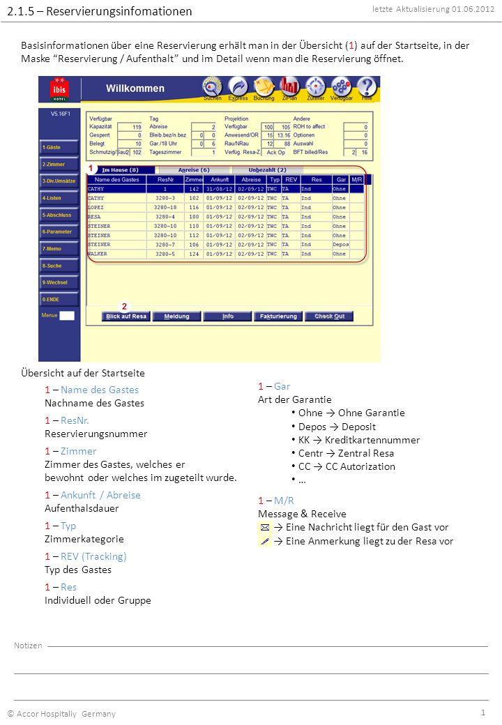 2.1.5 – Reservierungsinfomationen letzte Aktualisierung 01.06.2012 © Accor Hospitaliy Germany Notizen 1 Basisinformationen über eine Reservierung erhält man in der Übersicht (1) auf der Startseite, in der Maske Reservierung / Aufenthalt und im Detail wenn man die Reservierung öffnet.