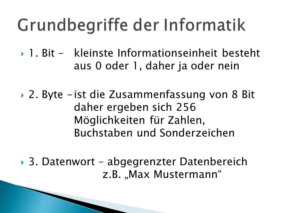 1. Bit – kleinste Informationseinheit besteht aus 0 oder 1, daher ja oder nein 2. Byte -ist die Zusammenfassung von 8 Bit daher ergeben sich 256 Mögli