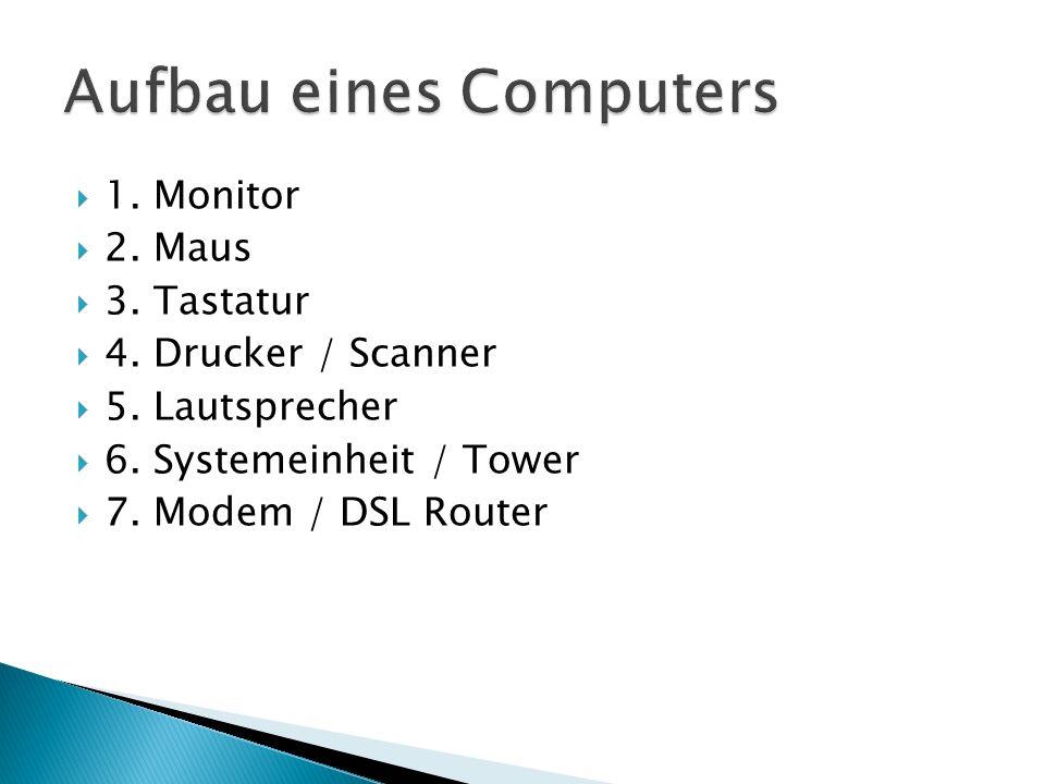1. Monitor 2. Maus 3. Tastatur 4. Drucker / Scanner 5. Lautsprecher 6. Systemeinheit / Tower 7. Modem / DSL Router