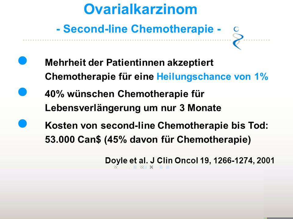Ovarialkarzinom - Second-line Chemotherapie - Mehrheit der Patientinnen akzeptiert Chemotherapie für eine Heilungschance von 1% 40% wünschen Chemother