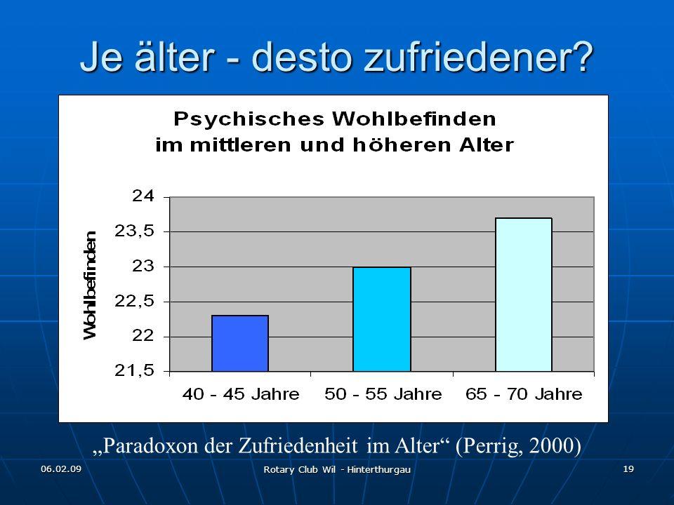 06.02.09 Rotary Club Wil - Hinterthurgau 19 Je älter - desto zufriedener? Paradoxon der Zufriedenheit im Alter (Perrig, 2000)