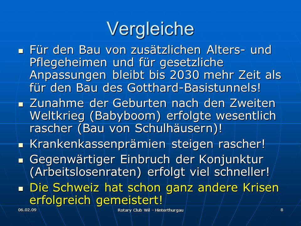 06.02.09 Rotary Club Wil - Hinterthurgau 8 Vergleiche Für den Bau von zusätzlichen Alters- und Pflegeheimen und für gesetzliche Anpassungen bleibt bis