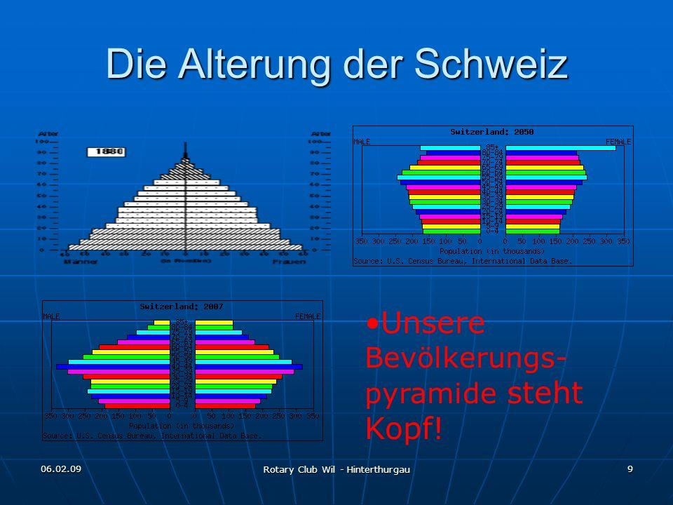 06.02.09 Rotary Club Wil - Hinterthurgau 9 Die Alterung der Schweiz Unsere Bevölkerungs- pyramide steht Kopf!