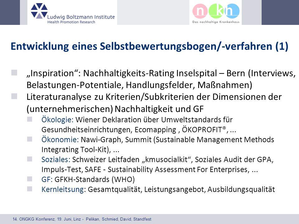 14. ONGKG Konferenz, 19. Juni, Linz - Pelikan, Schmied, David, Standfest Entwicklung eines Selbstbewertungsbogen/-verfahren (1) Inspiration: Nachhalti
