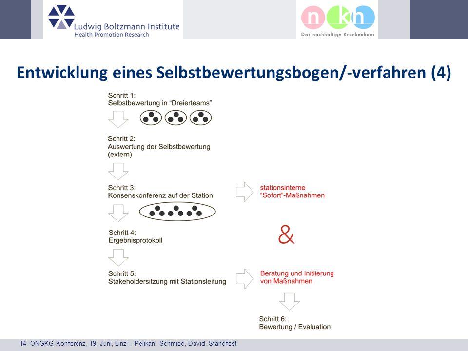 14. ONGKG Konferenz, 19. Juni, Linz - Pelikan, Schmied, David, Standfest Entwicklung eines Selbstbewertungsbogen/-verfahren (4)