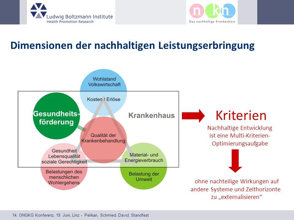 14. ONGKG Konferenz, 19. Juni, Linz - Pelikan, Schmied, David, Standfest Dimensionen der nachhaltigen Leistungserbringung Kriterien Nachhaltige Entwic