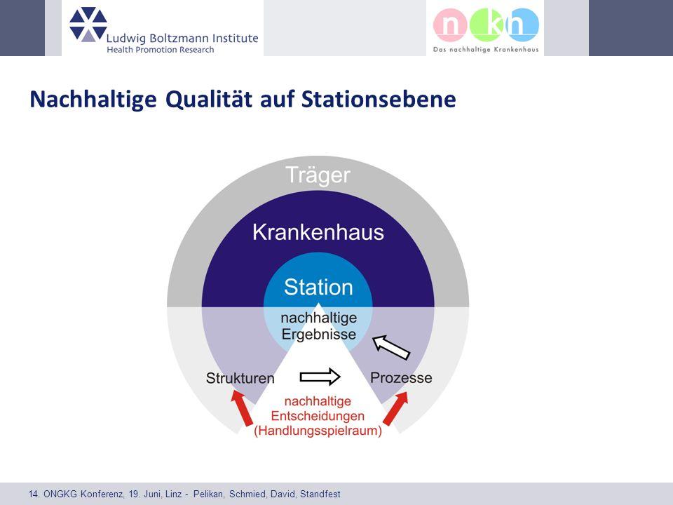 14. ONGKG Konferenz, 19. Juni, Linz - Pelikan, Schmied, David, Standfest Nachhaltige Qualität auf Stationsebene