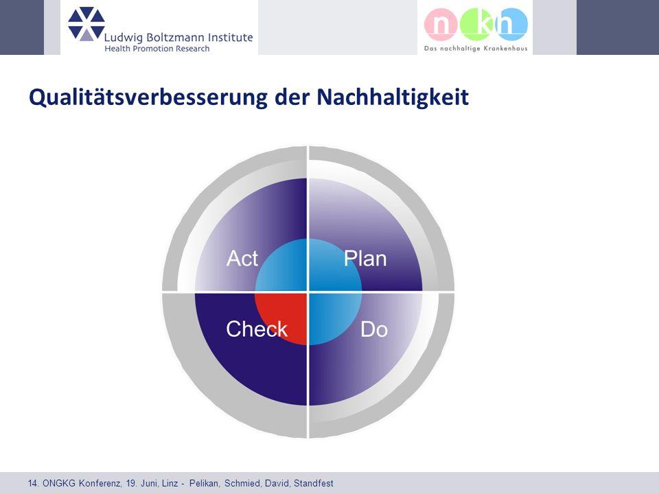14. ONGKG Konferenz, 19. Juni, Linz - Pelikan, Schmied, David, Standfest Qualitätsverbesserung der Nachhaltigkeit