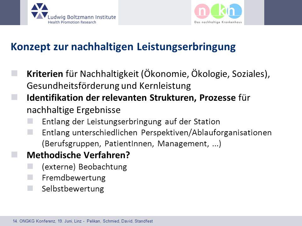 14. ONGKG Konferenz, 19. Juni, Linz - Pelikan, Schmied, David, Standfest Konzept zur nachhaltigen Leistungserbringung Kriterien für Nachhaltigkeit (Ök