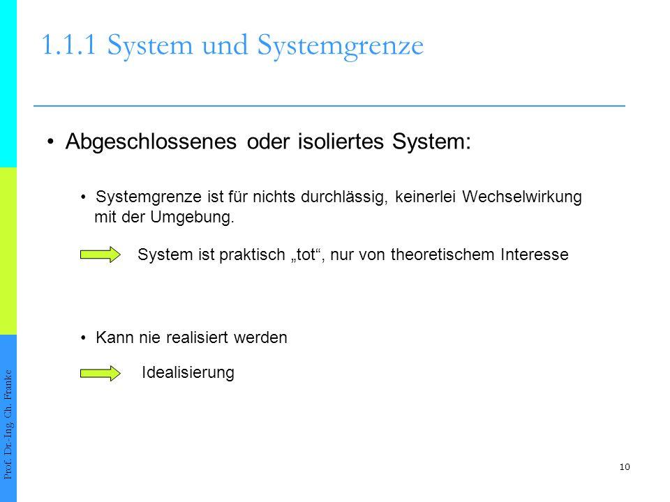 10 1.1.1System und Systemgrenze Prof. Dr.-Ing. Ch. Franke Abgeschlossenes oder isoliertes System: Systemgrenze ist für nichts durchlässig, keinerlei W