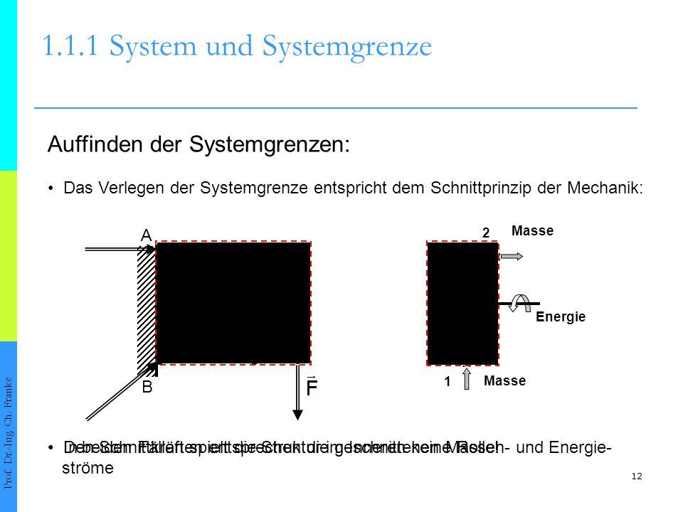 12 Den Schnittkräften entsprechen die geschnittenen Massen- und Energie- ströme 2 1 Das Verlegen der Systemgrenze entspricht dem Schnittprinzip der Me