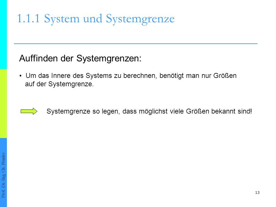13 1.1.1System und Systemgrenze Prof. Dr.-Ing. Ch. Franke Auffinden der Systemgrenzen: Um das Innere des Systems zu berechnen, benötigt man nur Größen