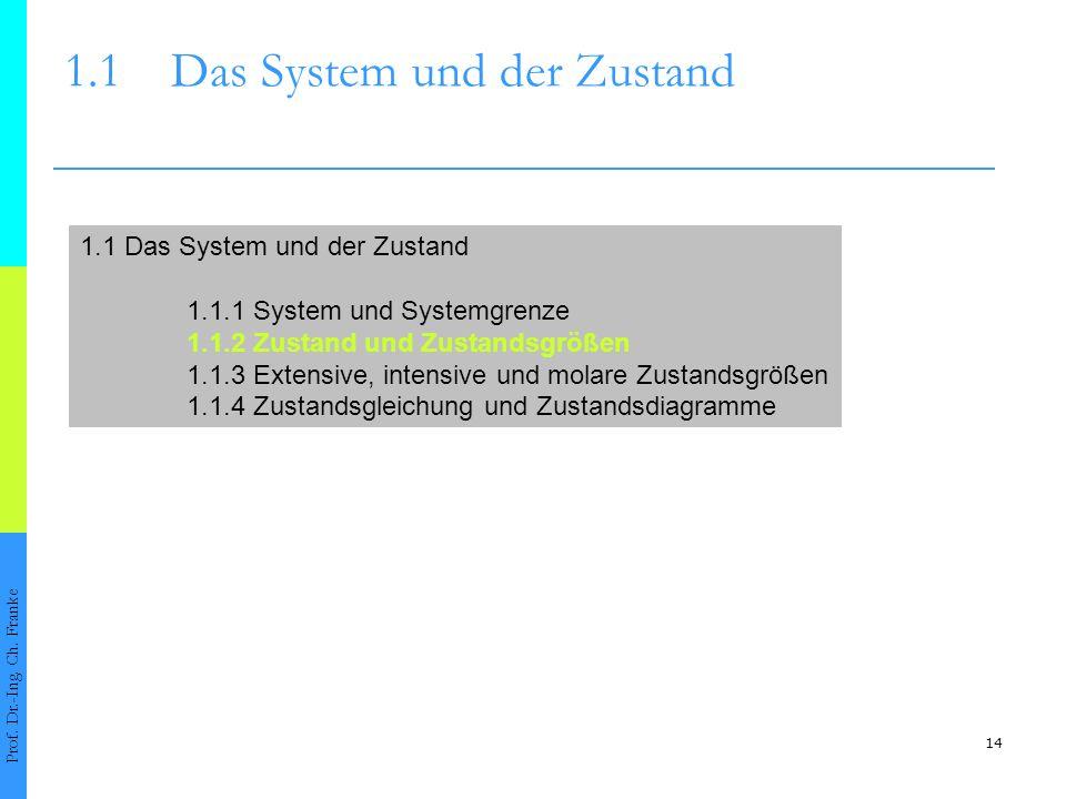 14 1.1Das System und der Zustand Prof. Dr.-Ing. Ch. Franke 1.1 Das System und der Zustand 1.1.1 System und Systemgrenze 1.1.2 Zustand und Zustandsgröß
