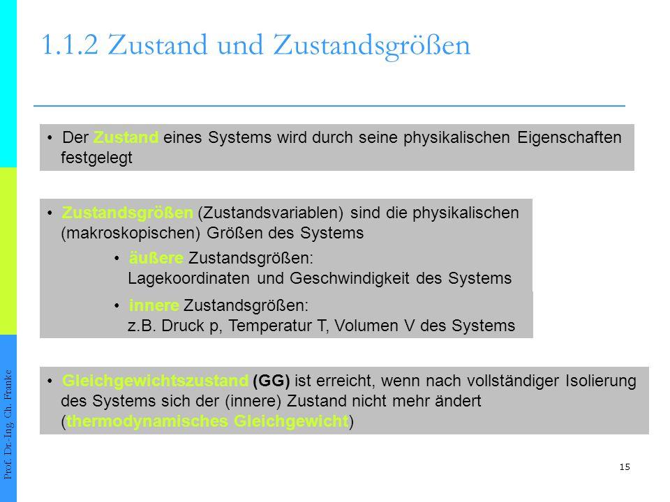 15 1.1.2Zustand und Zustandsgrößen Prof. Dr.-Ing. Ch. Franke Der Zustand eines Systems wird durch seine physikalischen Eigenschaften festgelegt Zustan