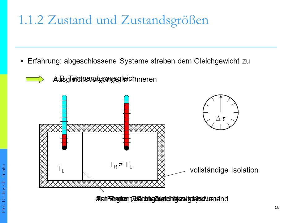 16 Zu Beginn: Nicht-Gleichgewichtszustand 1.1.2Zustand und Zustandsgrößen Prof. Dr.-Ing. Ch. Franke Erfahrung: abgeschlossene Systeme streben dem Glei